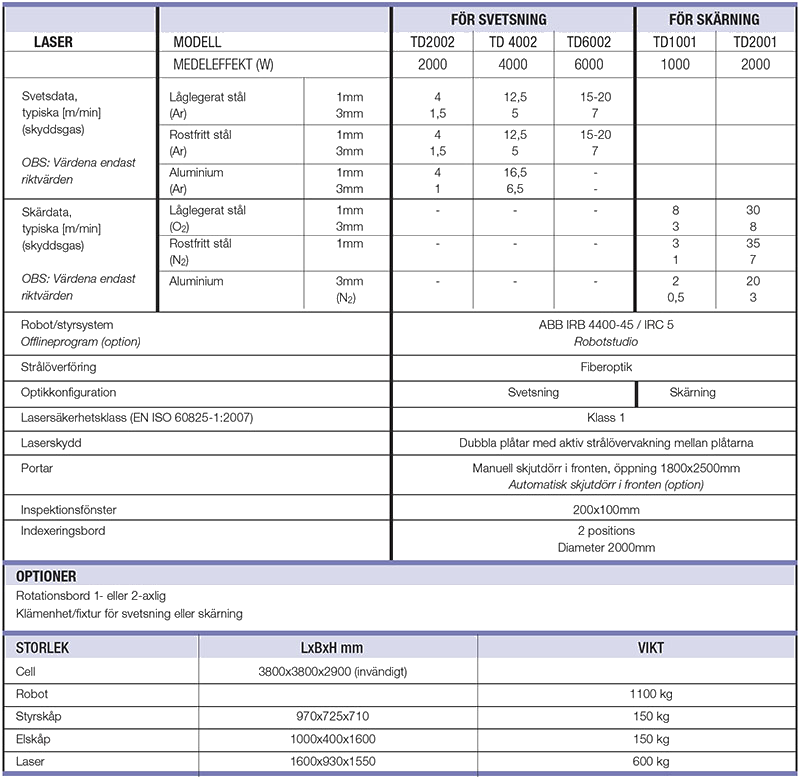 permaflex_data_s